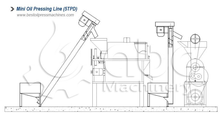 1~5tpd mini oil production line layout