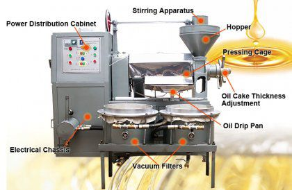 Automatic Oil Press Machine With Vacuum Filters