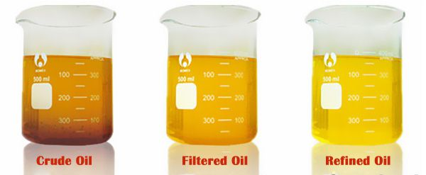 crude edible oil and refined edible oil