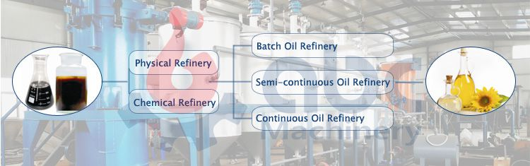 crude oil refinery methods