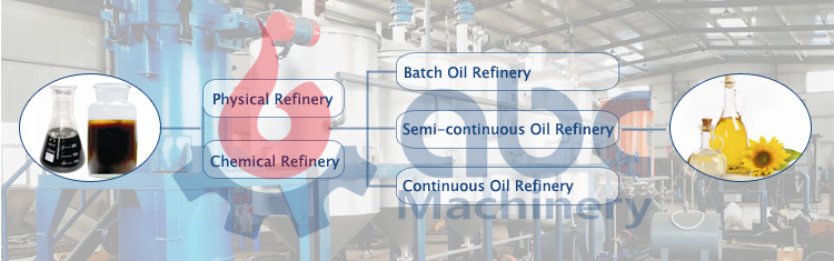 three main edible oil refining plant types