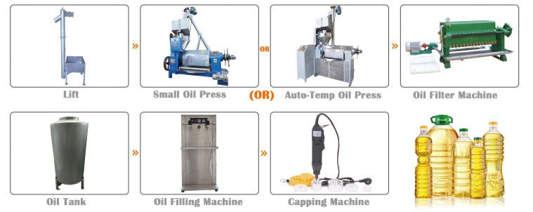 small cold press oil machines for sales