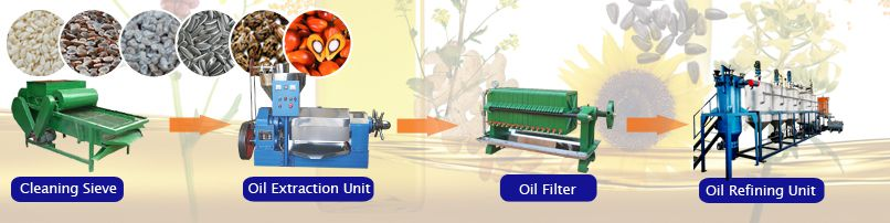 small cooking oil extraction production plant equipment