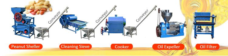 small peanut/groudnut oil production line for sales