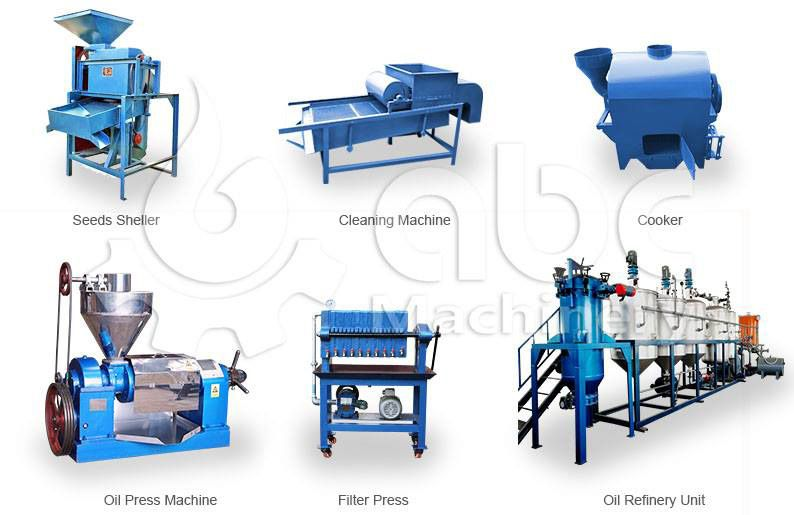 small scale oilseeds crushing and refining plant