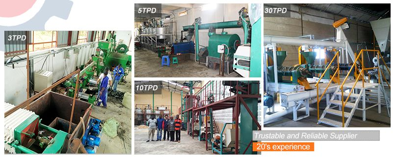 small scale soya oil making business plant