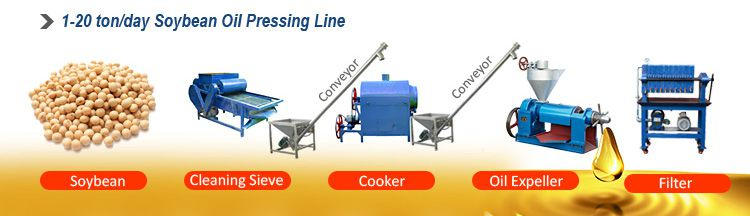 small soybean oil production line for sales