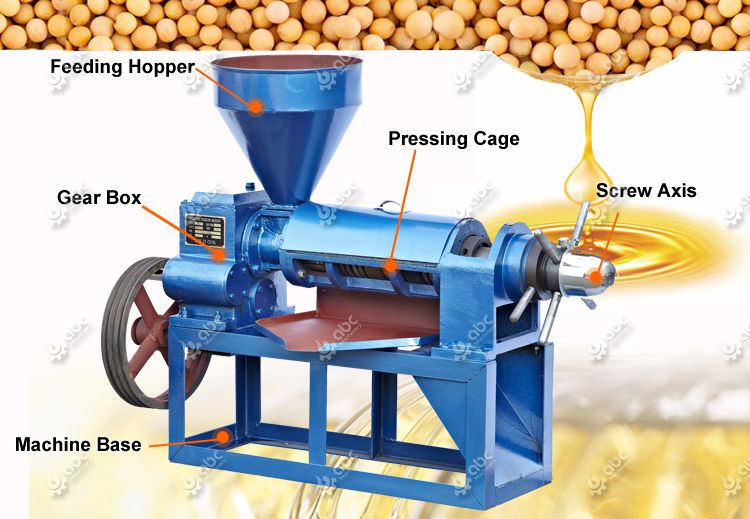soybean oil press machine structure