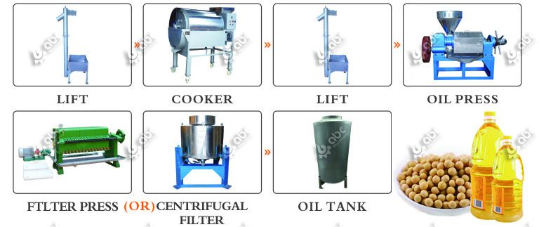 small soybean oil pressing line