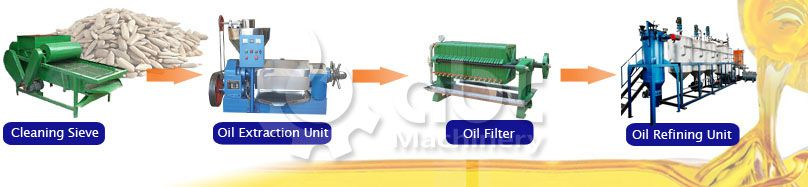 small sunflower oil production equipment for sale